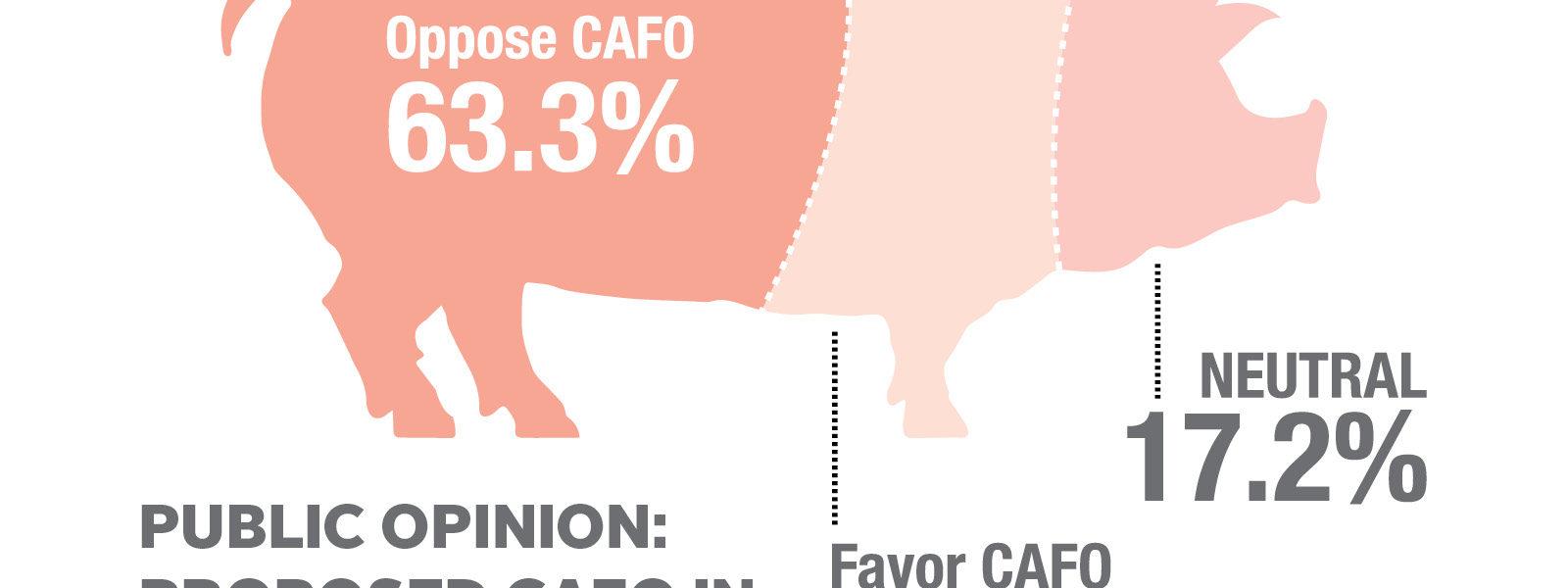 CAFO graphic