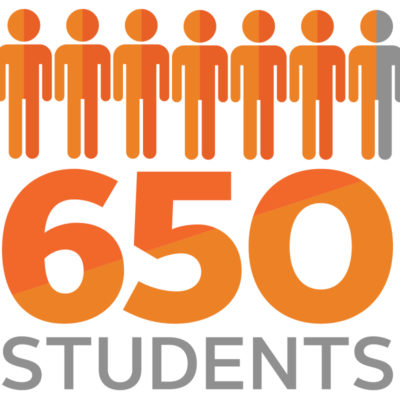650 students infographic