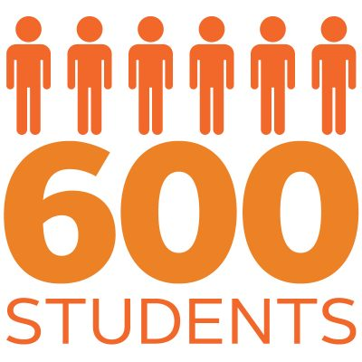 Northland College 600 students