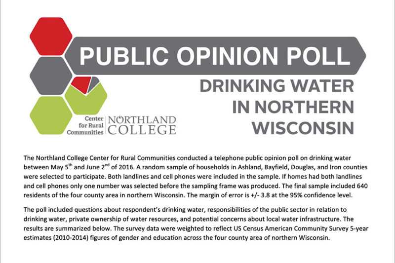 Drinking Water Opinion Poll Cover